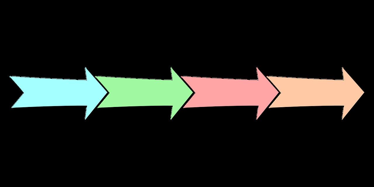 4つの矢印
